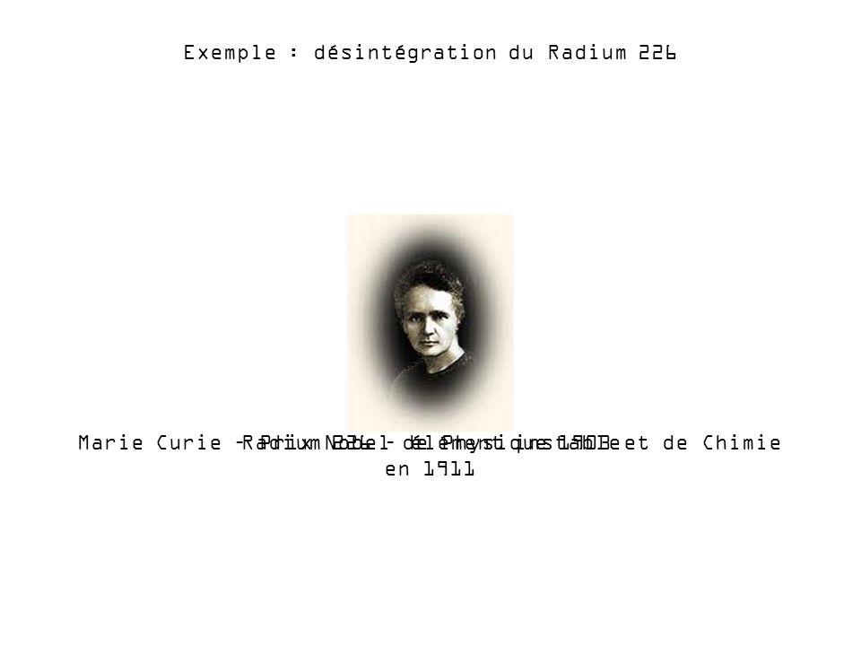 Exemple : désintégration du Radium 226