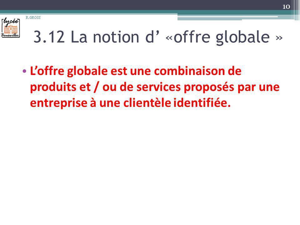 3.12 La notion d' «offre globale »