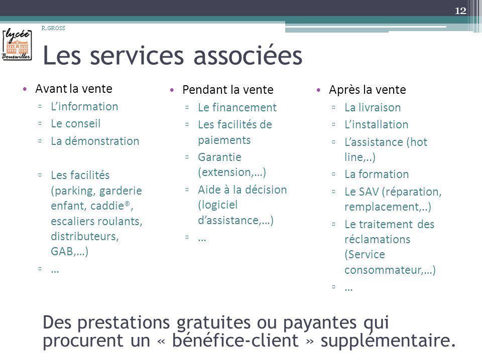 Les services associées