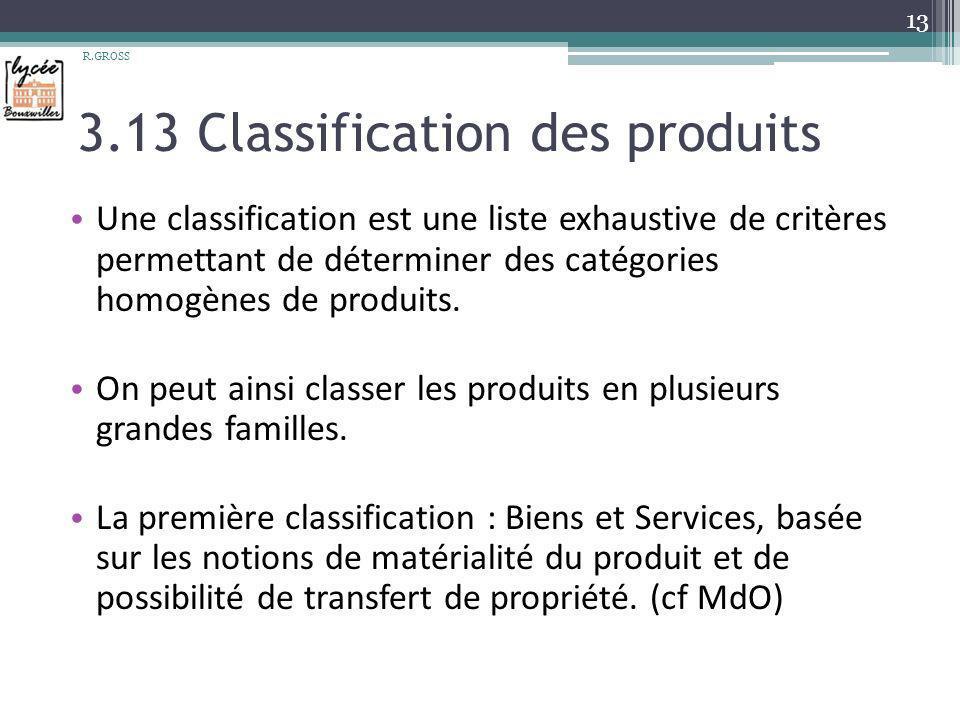 3.13 Classification des produits