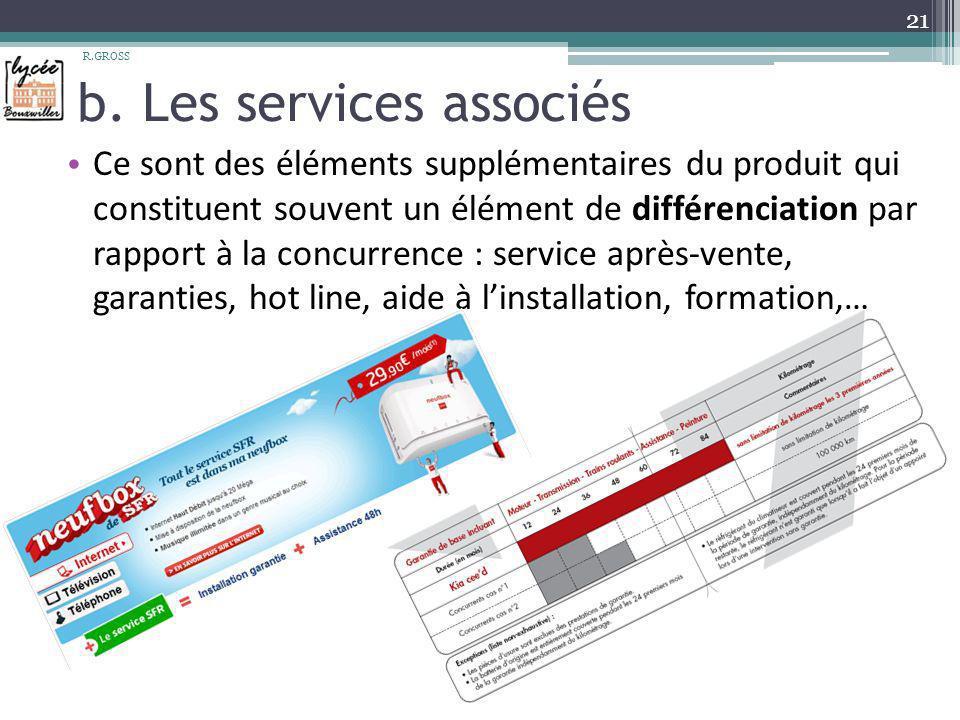 b. Les services associés