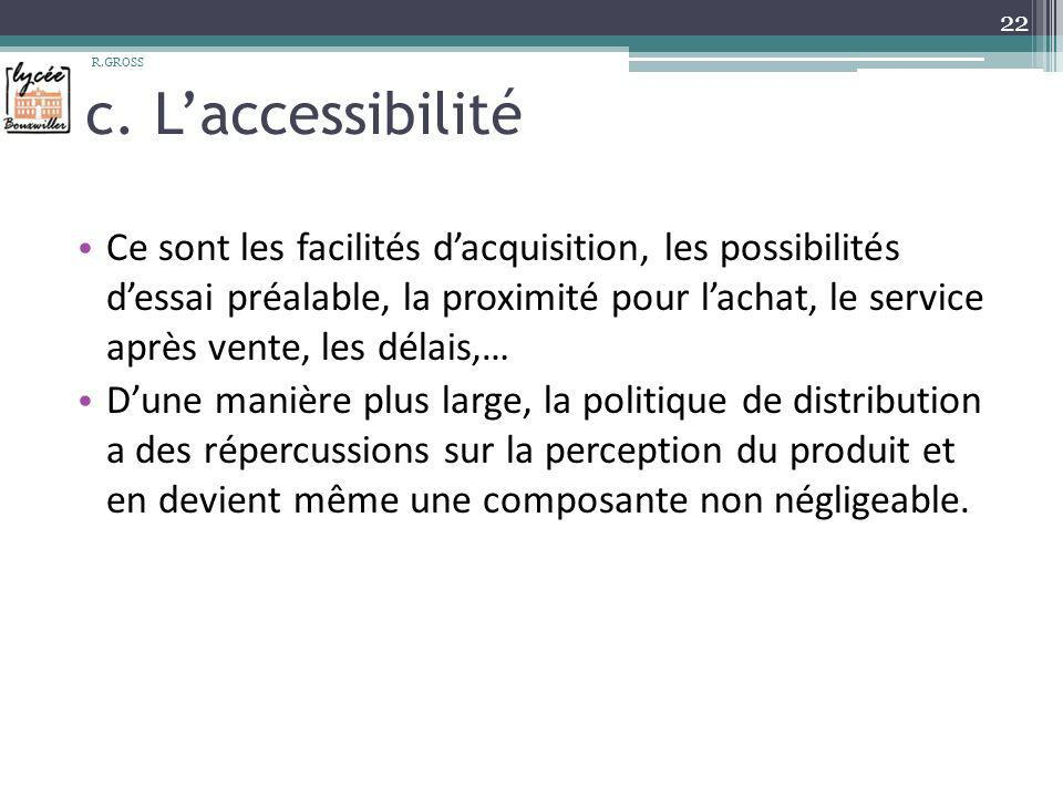 R.GROSS c. L'accessibilité.