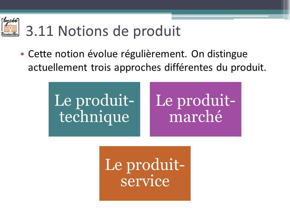 3.11 Notions de produit Le produit-technique Le produit-marché