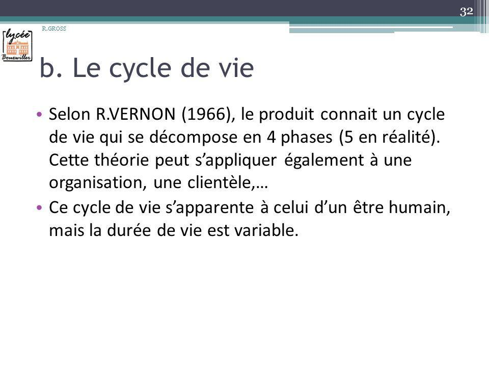 R.GROSS b. Le cycle de vie.