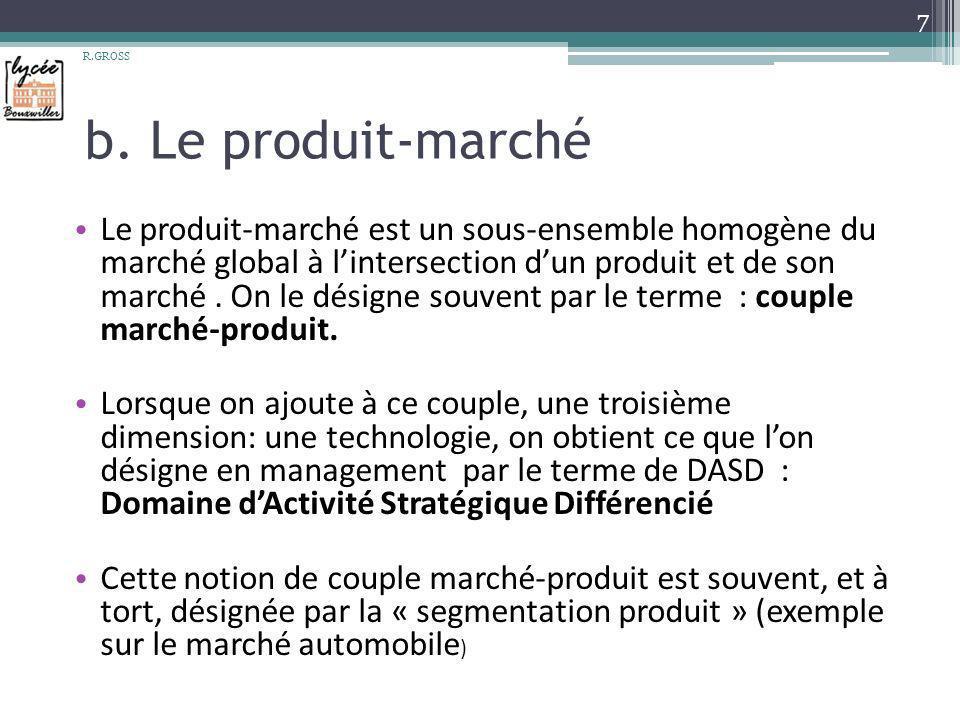R.GROSS b. Le produit-marché.