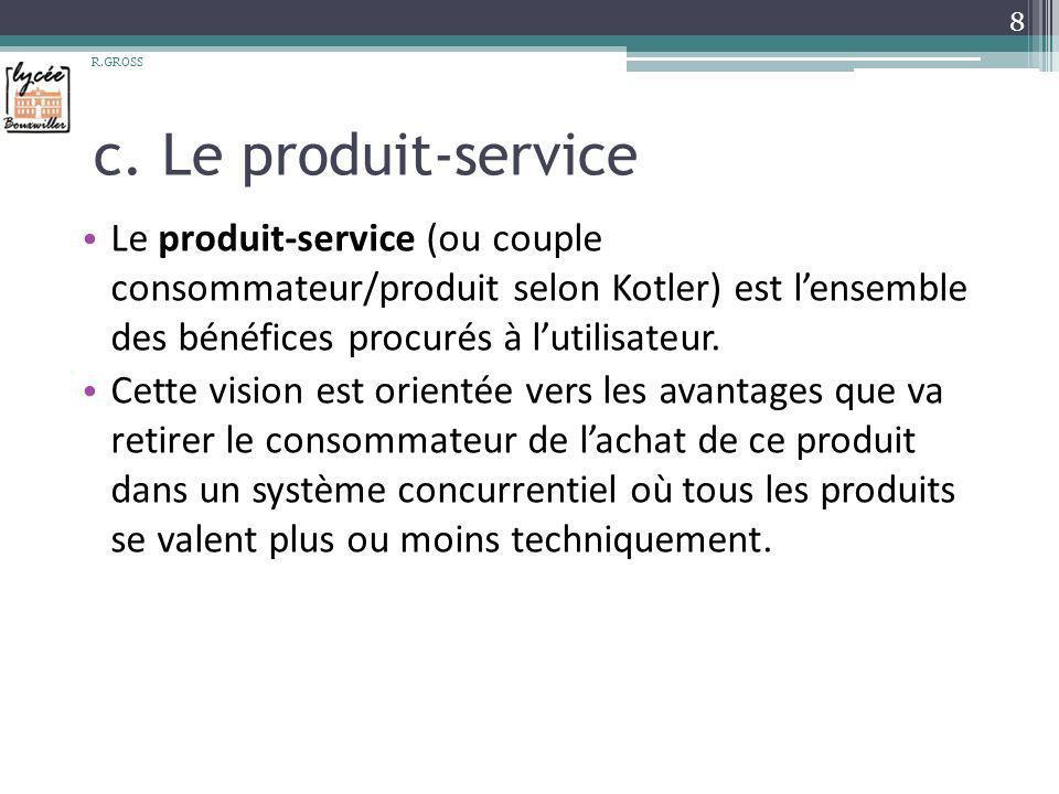 R.GROSS c. Le produit-service.
