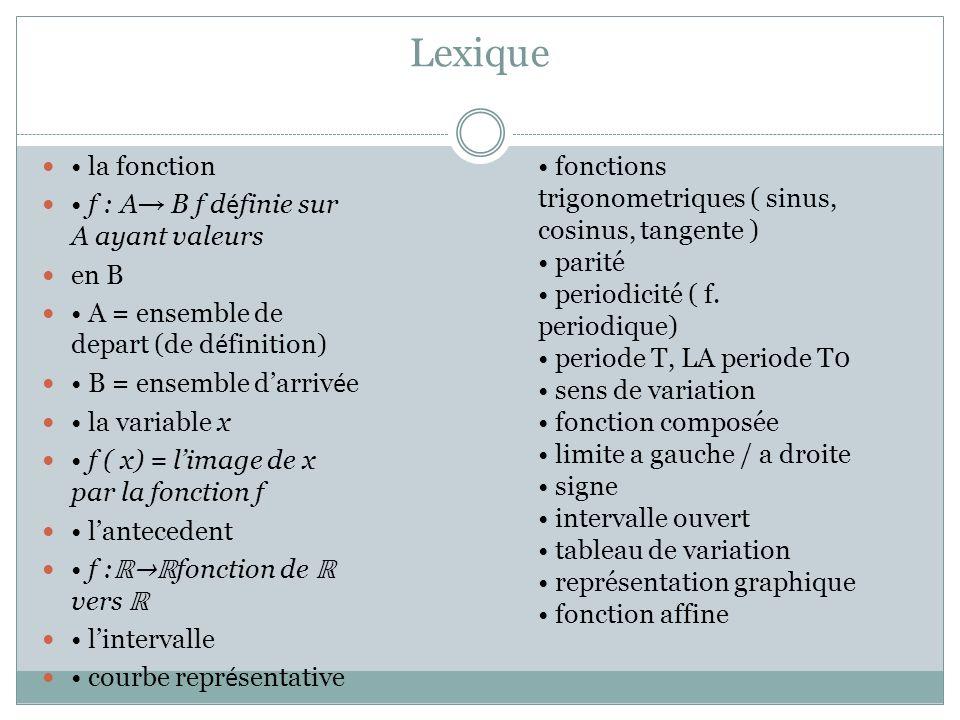 Lexique • la fonction • f : A→ B f définie sur A ayant valeurs en B