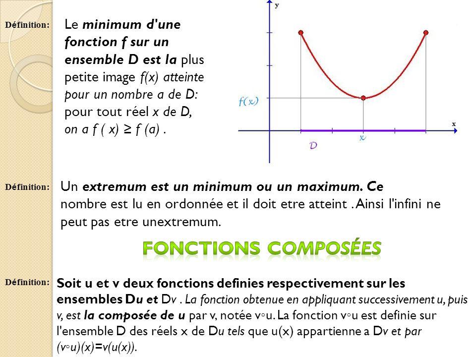 Le minimum d une fonction f sur un ensemble D est la plus petite image f(x) atteinte pour un nombre a de D: pour tout réel x de D, on a f ( x) ≥ f (a) .
