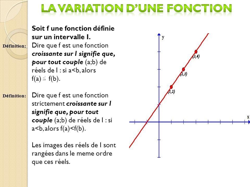 La Variation D'une fonction