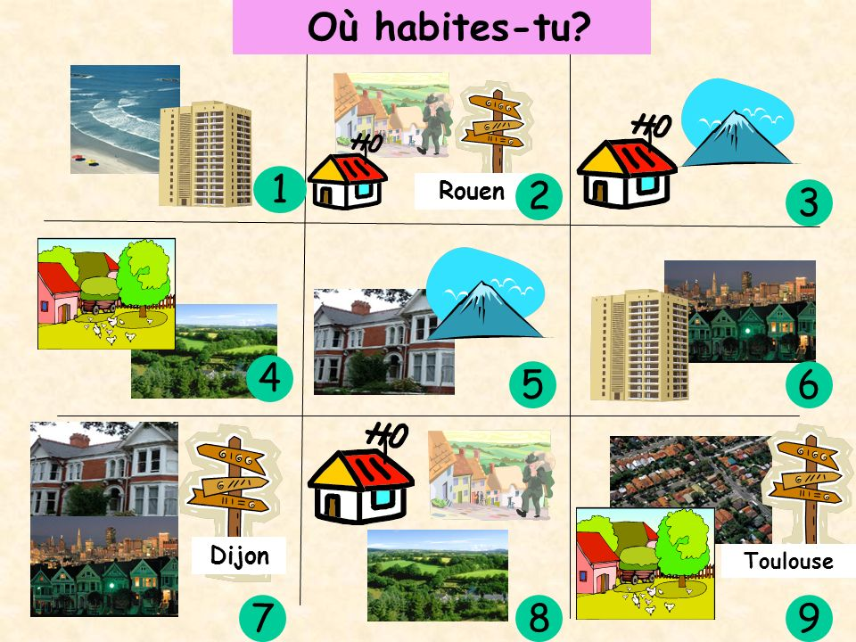 Où habites-tu 1 2 3 4 5 6 7 8 9 Rouen Dijon Toulouse