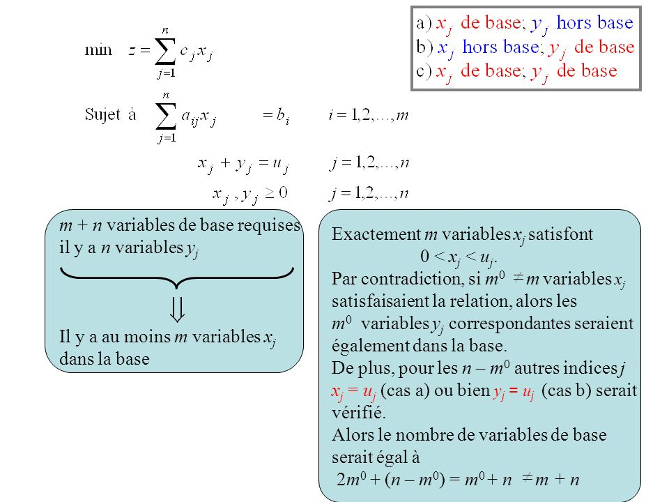 m + n variables de base requises
