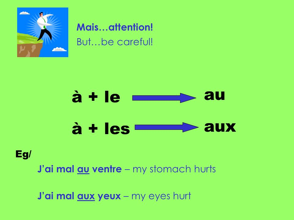 au à + le aux à + les Mais…attention! But…be careful! Eg/