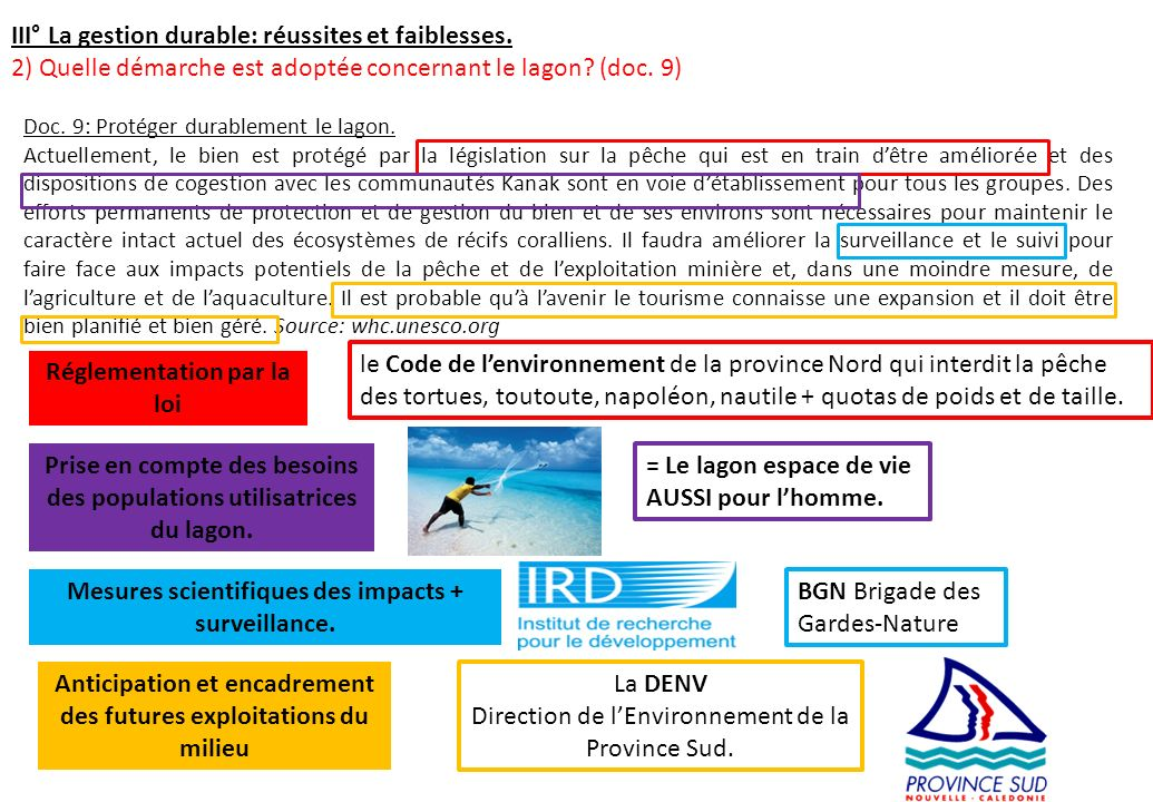 III° La gestion durable: réussites et faiblesses.