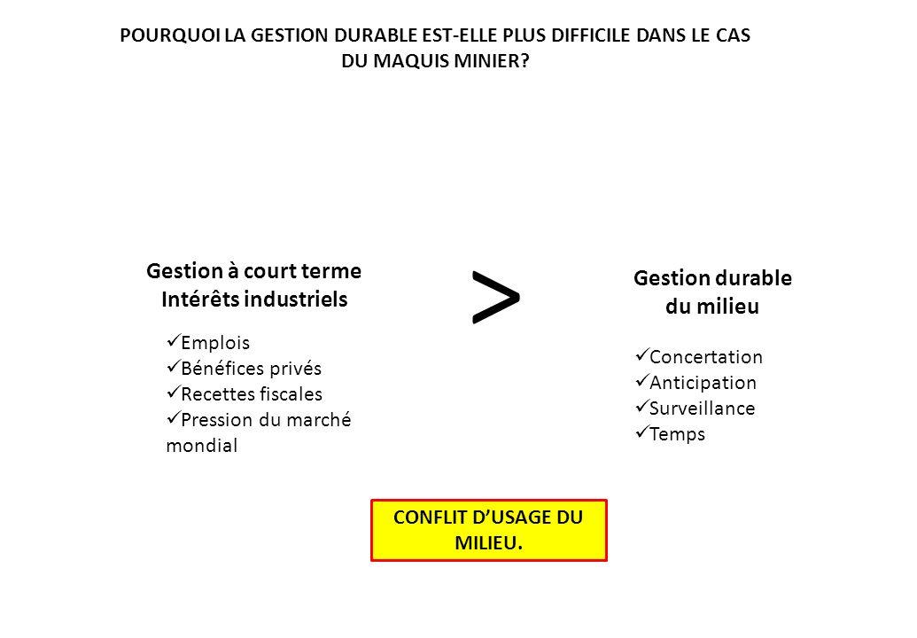 CONFLIT D'USAGE DU MILIEU.