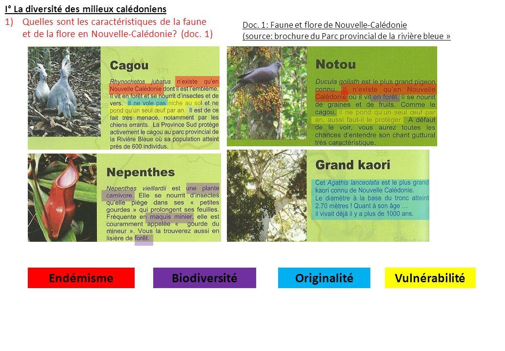 Endémisme Biodiversité Originalité Vulnérabilité