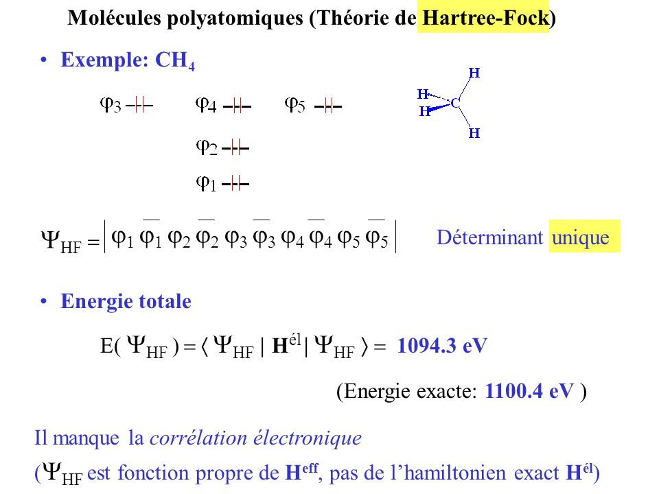 Molécules polyatomiques (Théorie de Hartree-Fock)