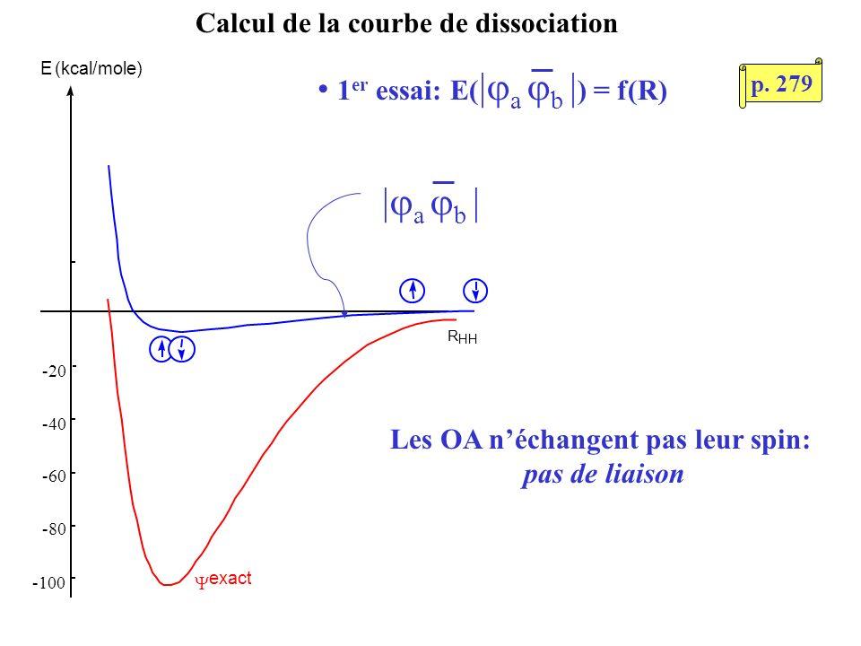 Calcul de la courbe de dissociation Les OA n'échangent pas leur spin: