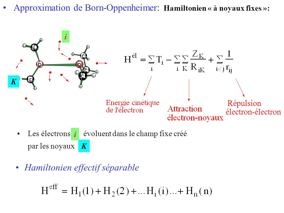 Approximation de Born-Oppenheimer: Hamiltonien « à noyaux fixes »: