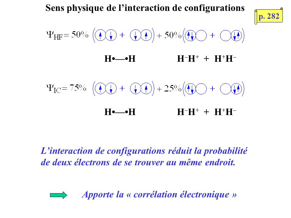 Sens physique de l'interaction de configurations