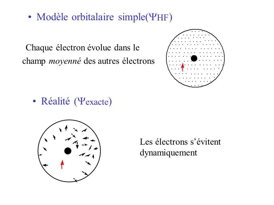 Modèle orbitalaire simple(YHF)