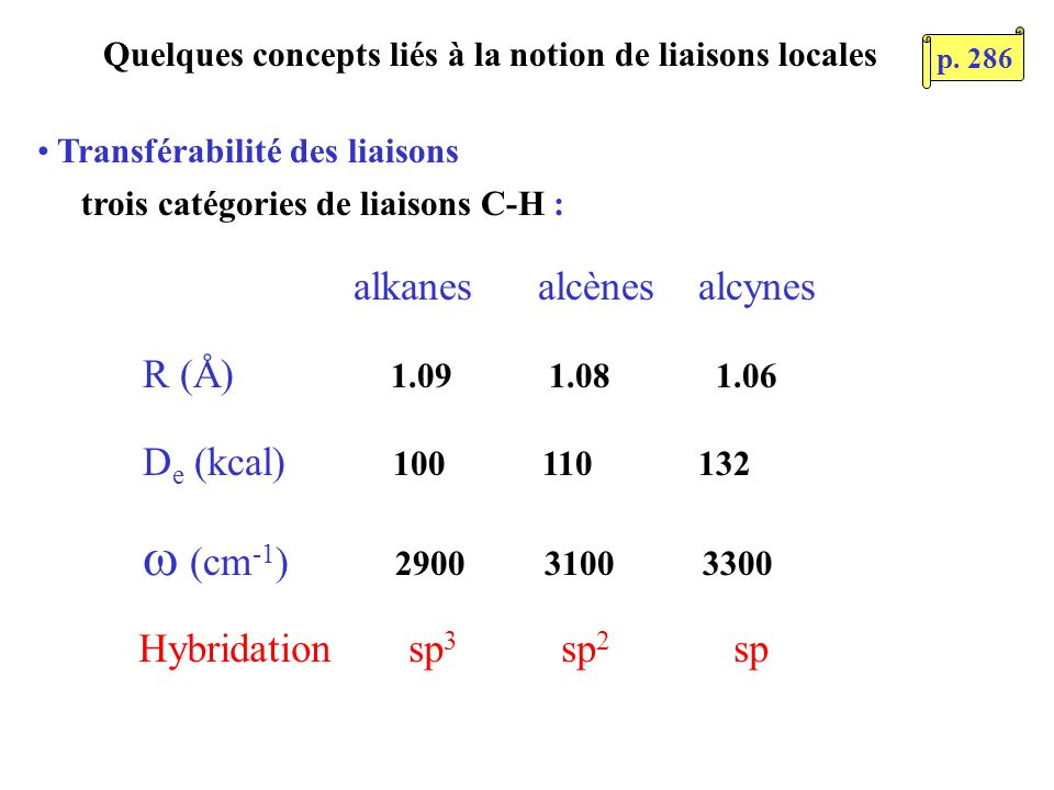 (cm-1) 2900 3100 3300 alkanes alcènes alcynes R (Å) 1.09 1.08 1.06