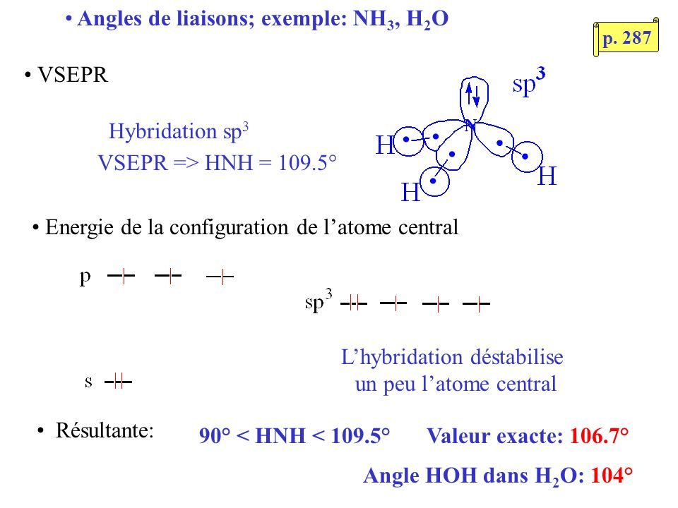 Angles de liaisons; exemple: NH3, H2O