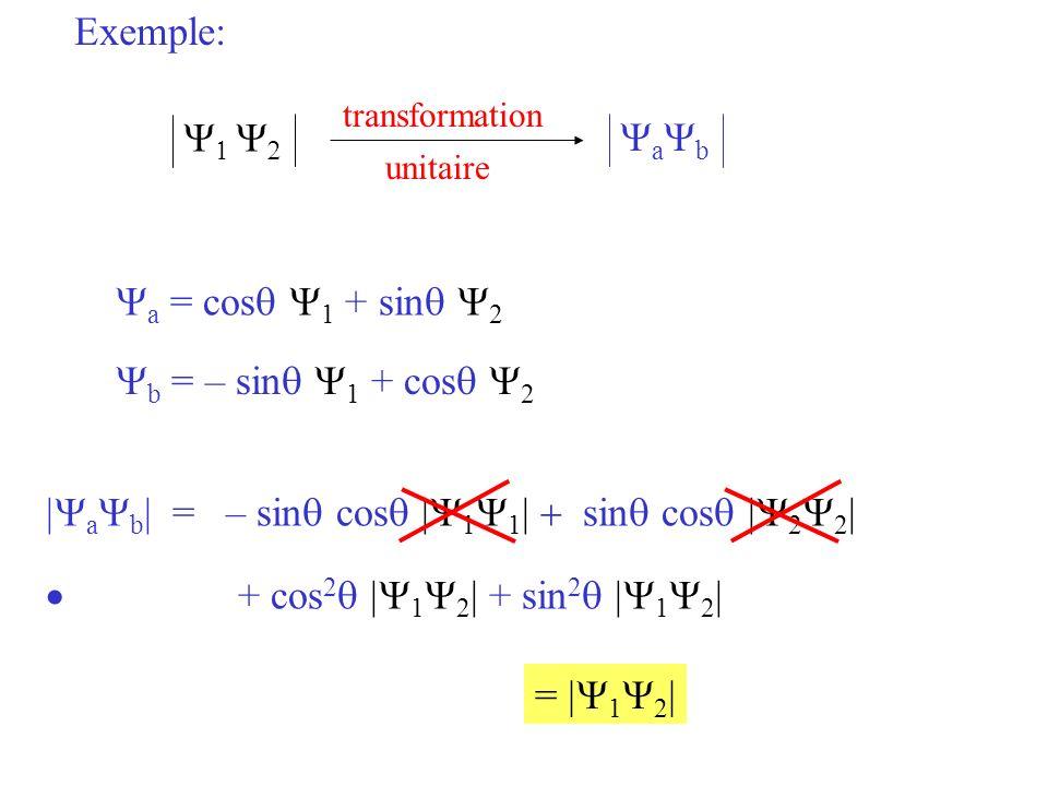 ab =  – sin cos 11 sin cos 22