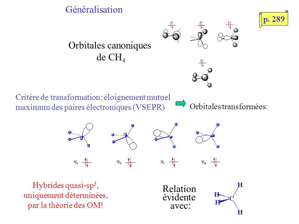 Généralisation Orbitales canoniques de CH4 Relation évidente avec: