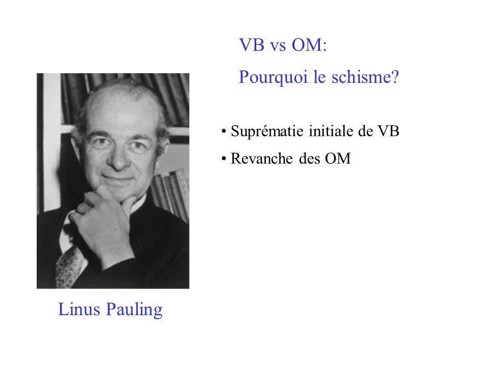 VB vs OM: Pourquoi le schisme Linus Pauling Suprématie initiale de VB