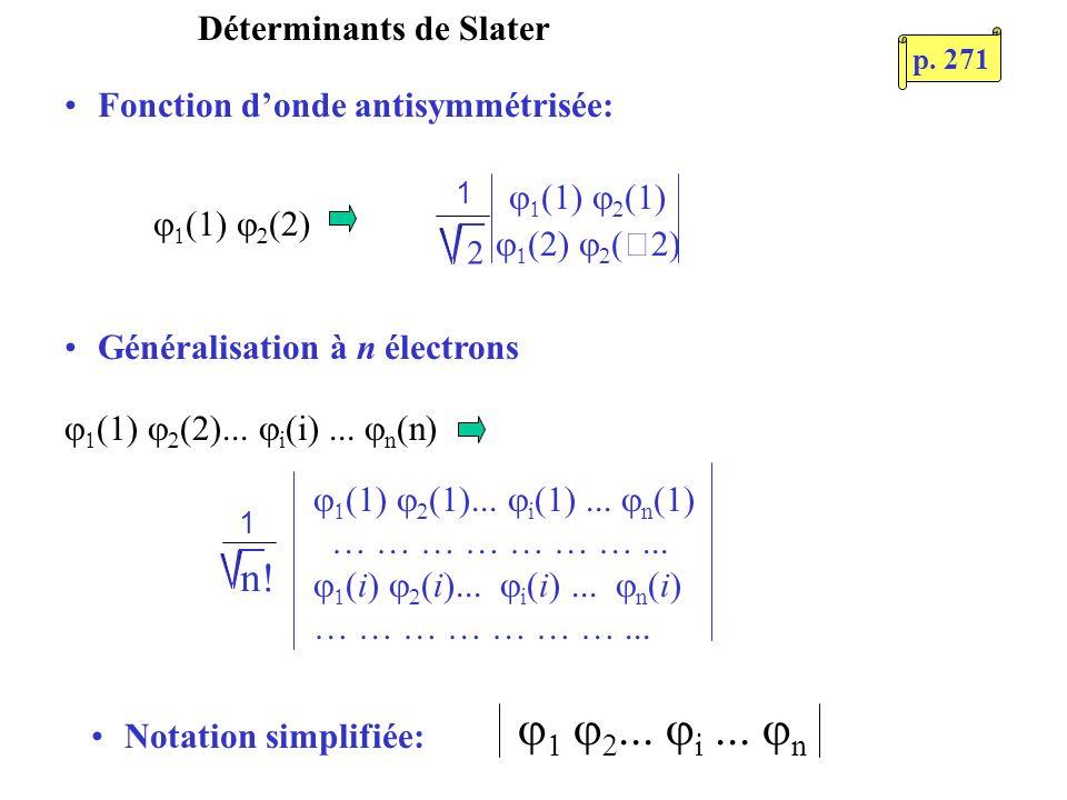 Déterminants de Slater