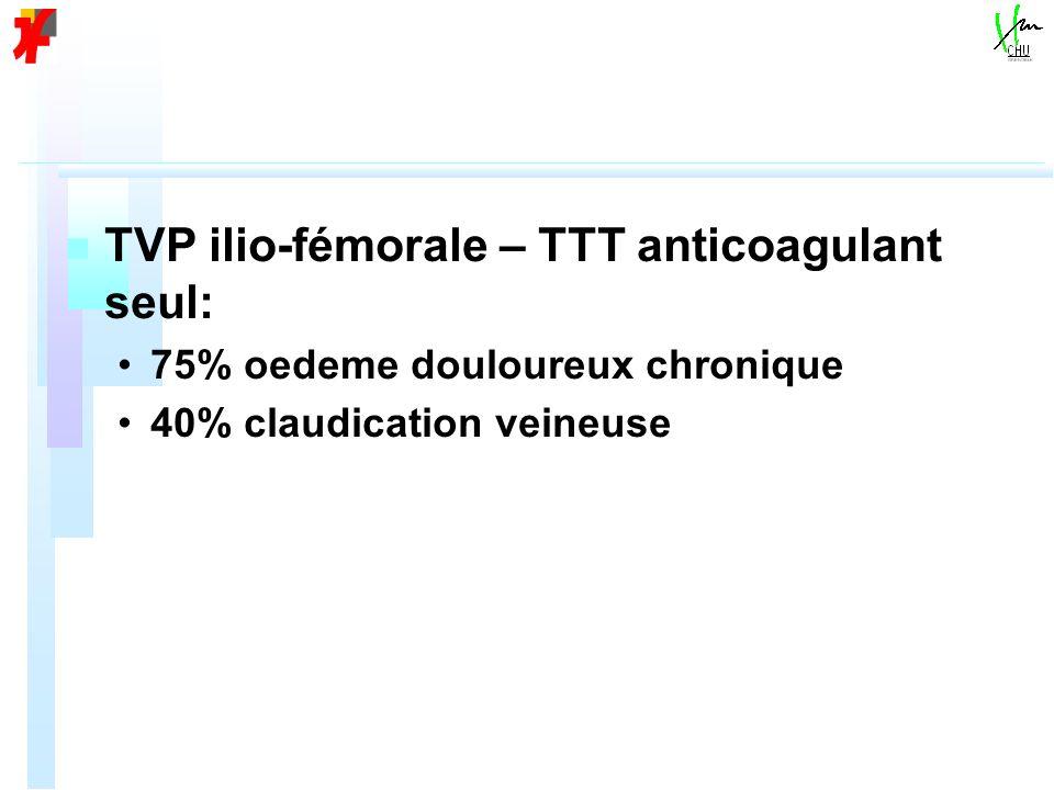 TVP ilio-fémorale – TTT anticoagulant seul: