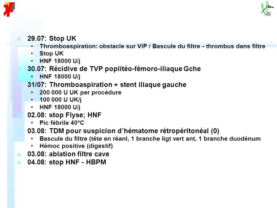 30.07: Récidive de TVP poplitéo-fémoro-iliaque Gche