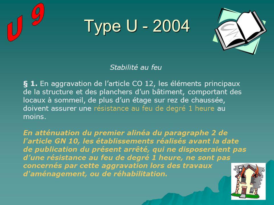Type U - 2004 U 9 Stabilité au feu