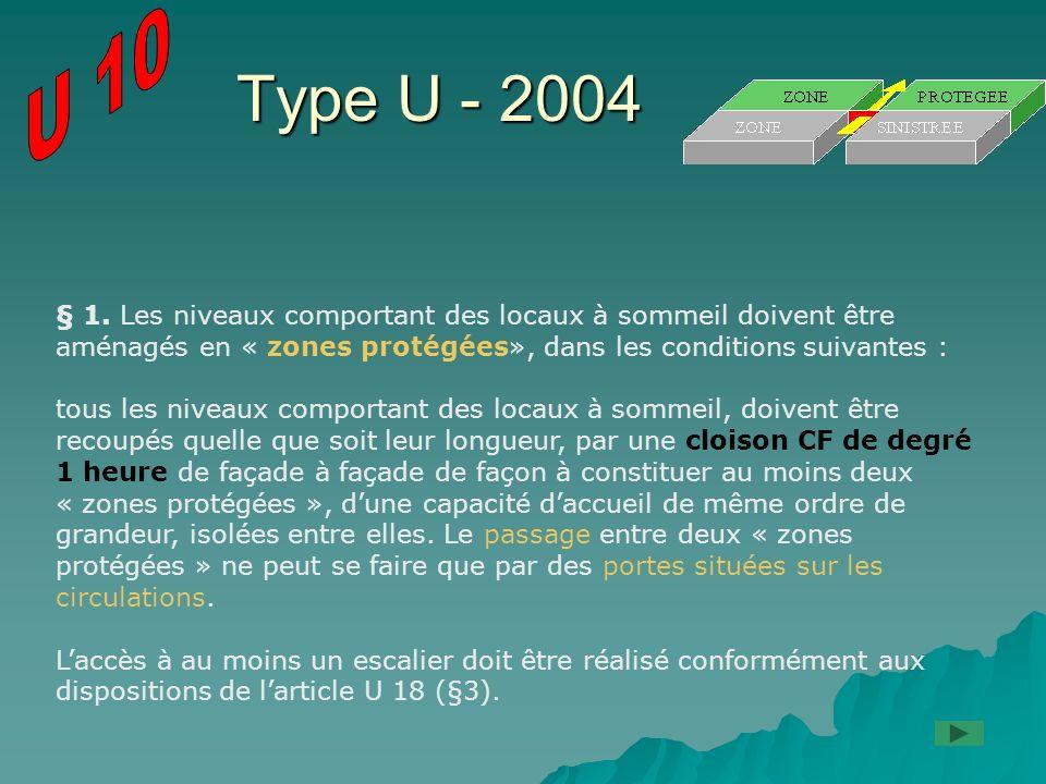 U 10 Type U - 2004. § 1. Les niveaux comportant des locaux à sommeil doivent être aménagés en « zones protégées», dans les conditions suivantes :
