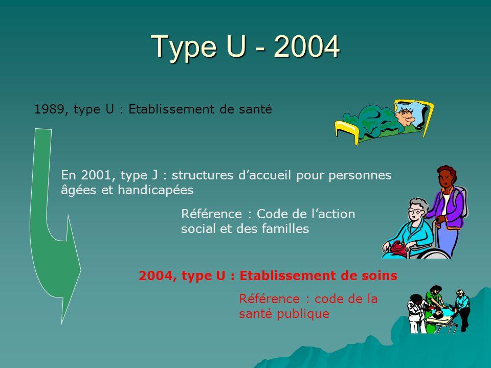 Type U - 2004 1989, type U : Etablissement de santé