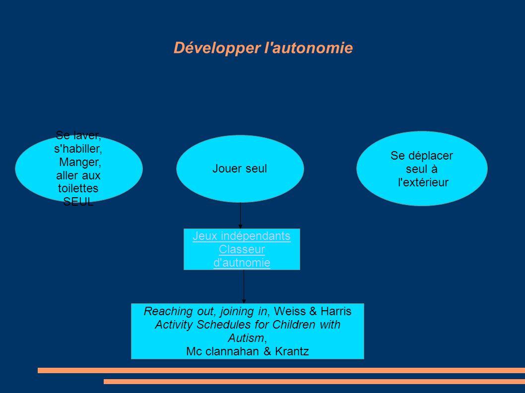 Développer l autonomie
