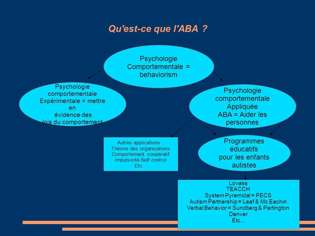 Qu est-ce que l ABA Psychologie Comportementale = behaviorism