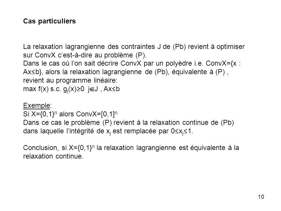 Cas particuliers La relaxation lagrangienne des contraintes J de (Pb) revient à optimiser. sur ConvX c'est-à-dire au problème (P).