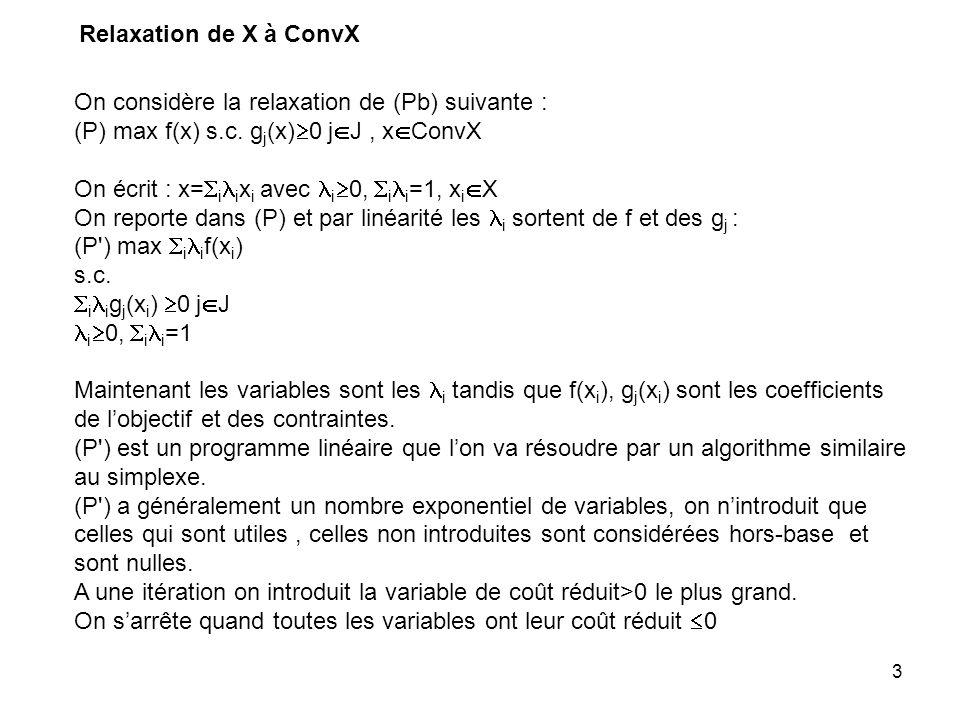 Relaxation de X à ConvX On considère la relaxation de (Pb) suivante : (P) max f(x) s.c. gj(x)0 jJ , xConvX.