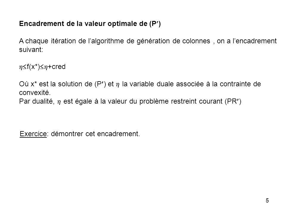 Encadrement de la valeur optimale de (P)