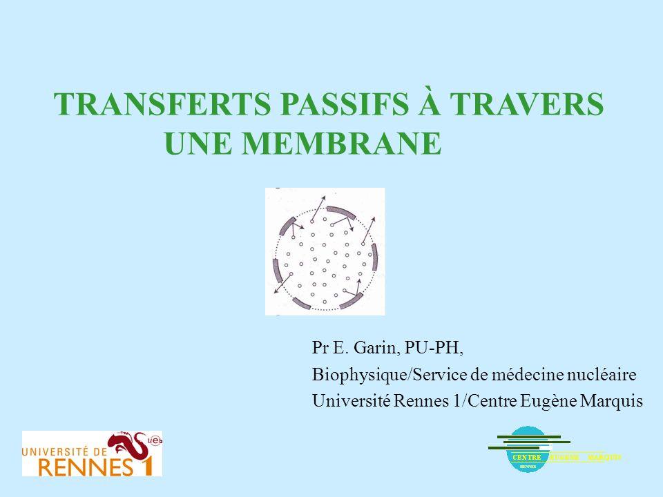 TRANSFERTS PASSIFS À TRAVERS UNE MEMBRANE