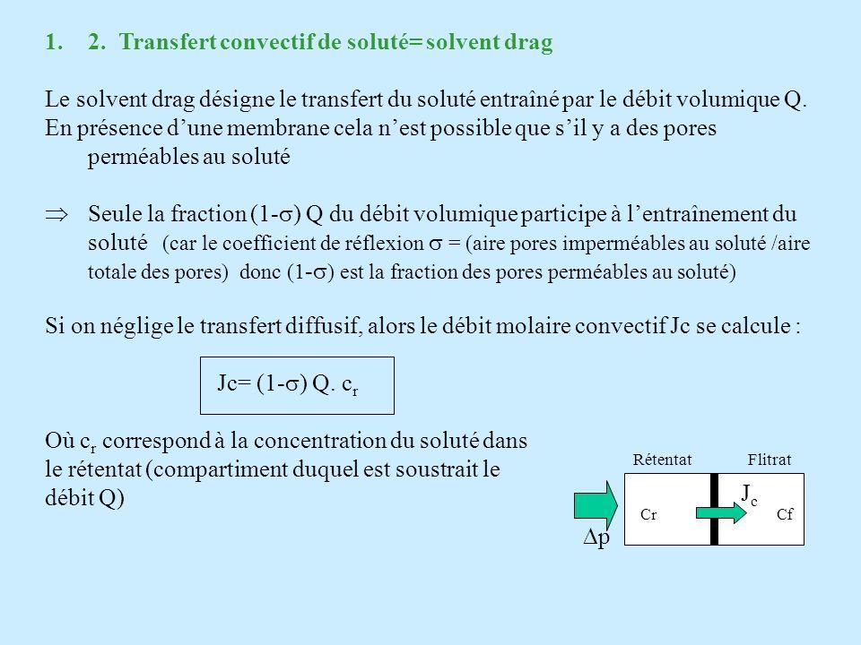 2. Transfert convectif de soluté= solvent drag