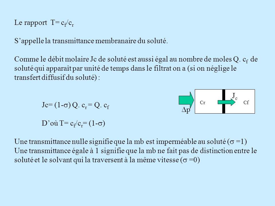 Le rapport T= cf/cr S'appelle la transmittance membranaire du soluté.