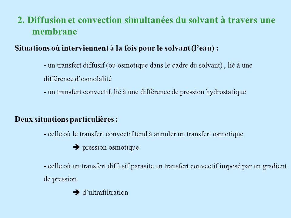 2. Diffusion et convection simultanées du solvant à travers une membrane
