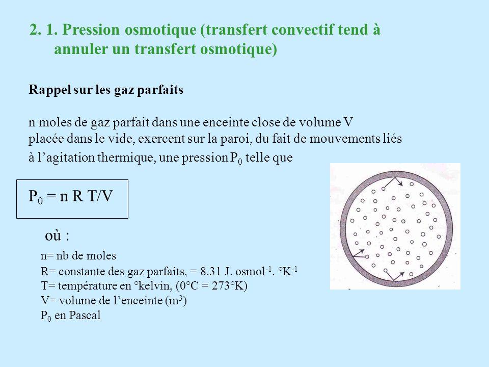 2. 1. Pression osmotique (transfert convectif tend à annuler un transfert osmotique)