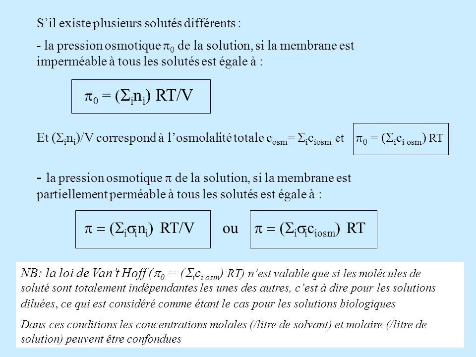 - la pression osmotique p de la solution, si la membrane est