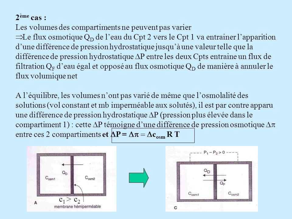 2ème cas : Les volumes des compartiments ne peuvent pas varier.