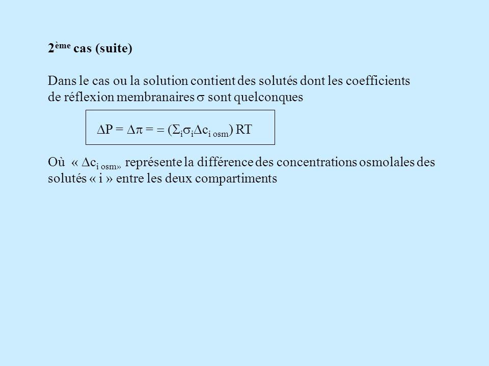 2ème cas (suite) Dans le cas ou la solution contient des solutés dont les coefficients. de réflexion membranaires s sont quelconques.