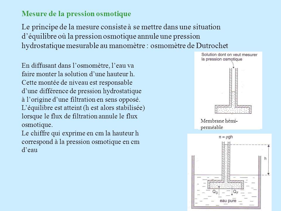 Mesure de la pression osmotique