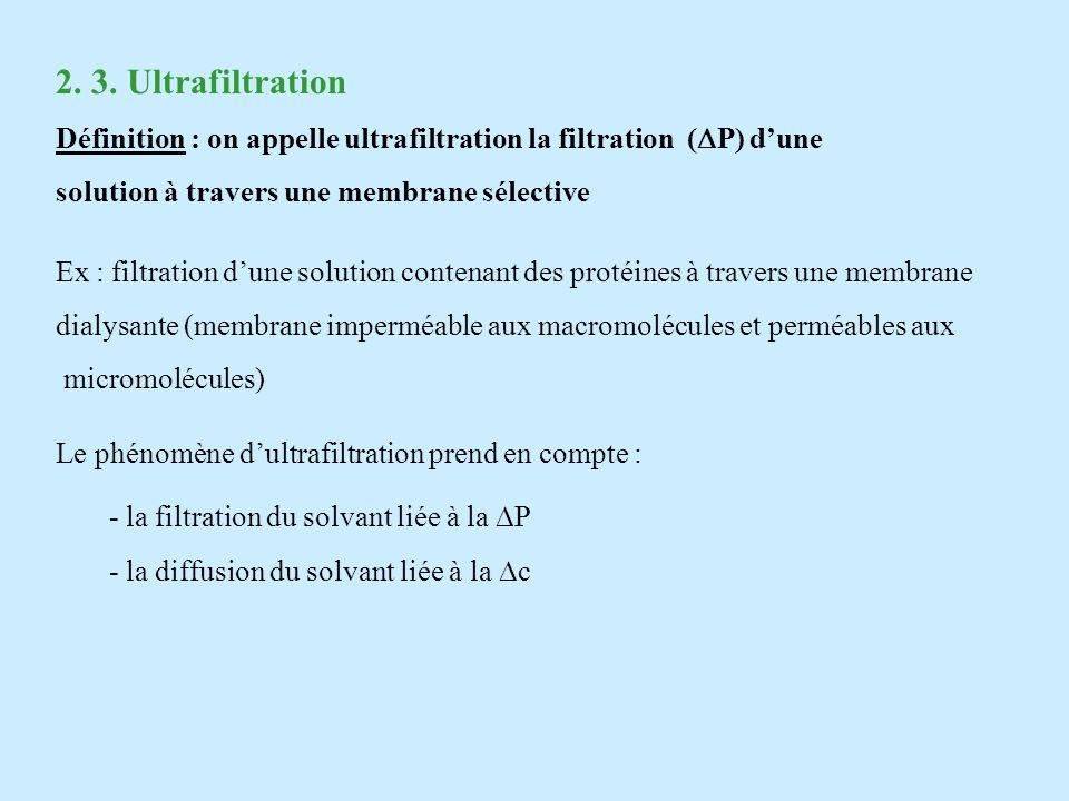 - la filtration du solvant liée à la DP